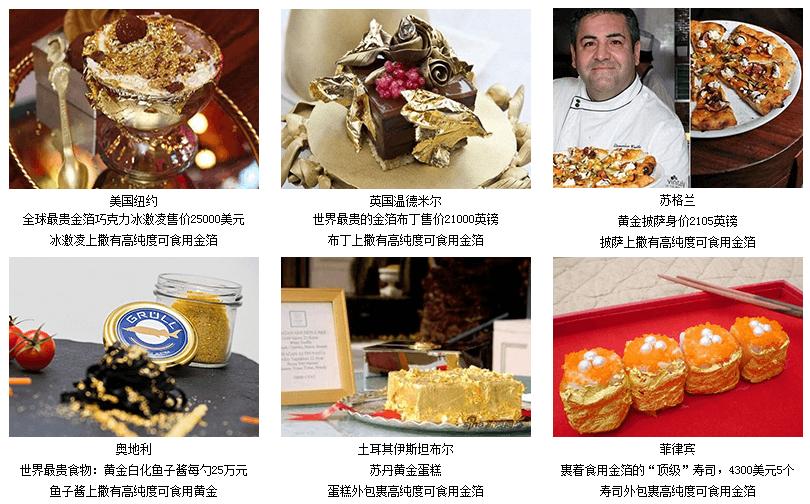 食用金箔的应用